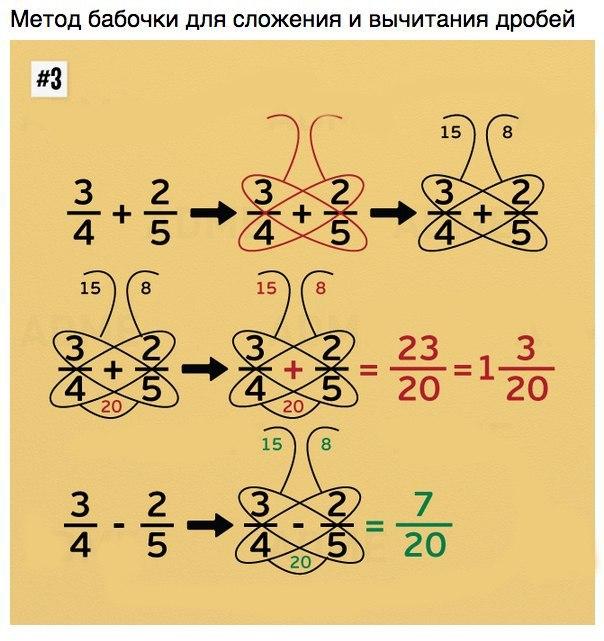 9 простых математических трюков