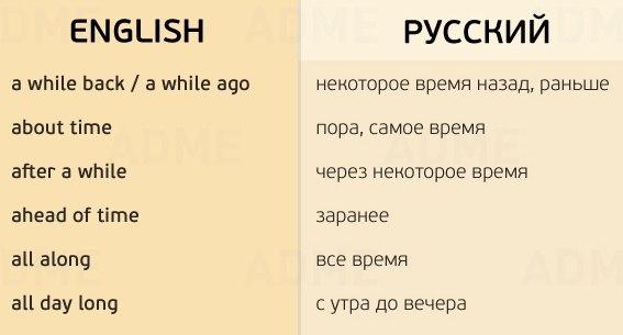 155 нужных фраз для разговора на английском: