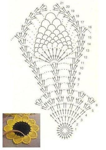 Вязание крючком салфетка-подсолнух