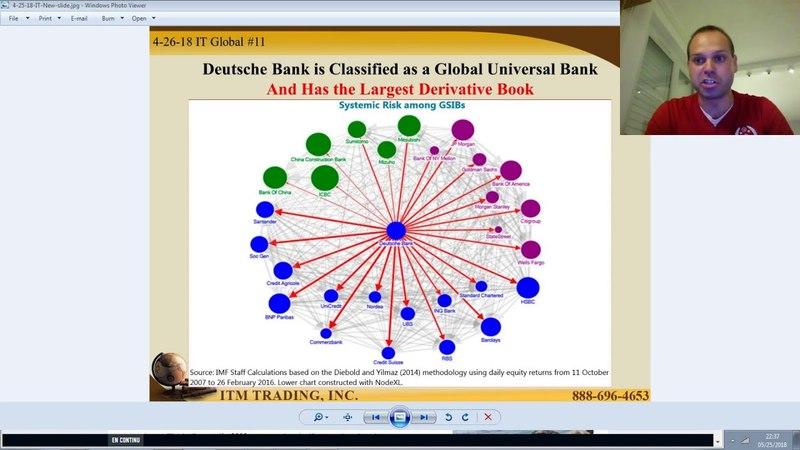 La Deutsche Bank licencie plus de 7 000 employés Petit regard sur ses fondamentaux