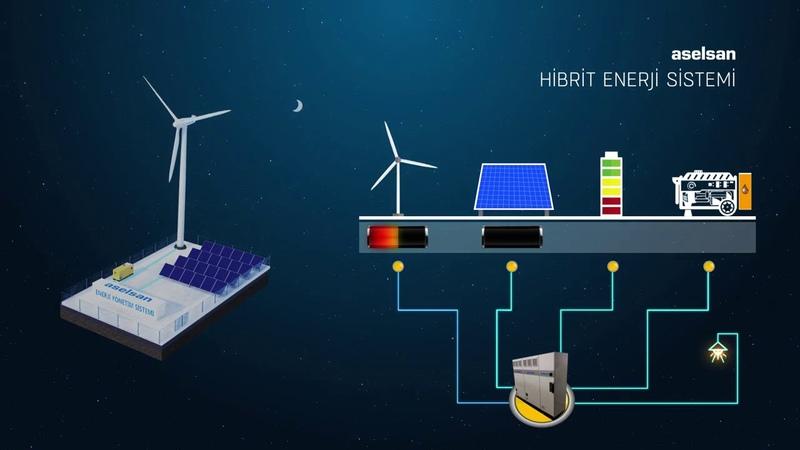 Aselsan hibrit enerji sistemleri projesi hayata geçiyor iyihaberlertv Live