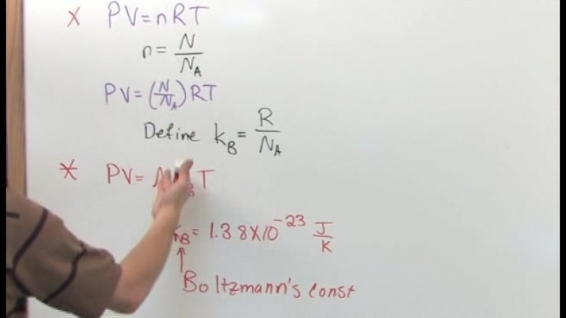 03. Kinetic Theory of Gases