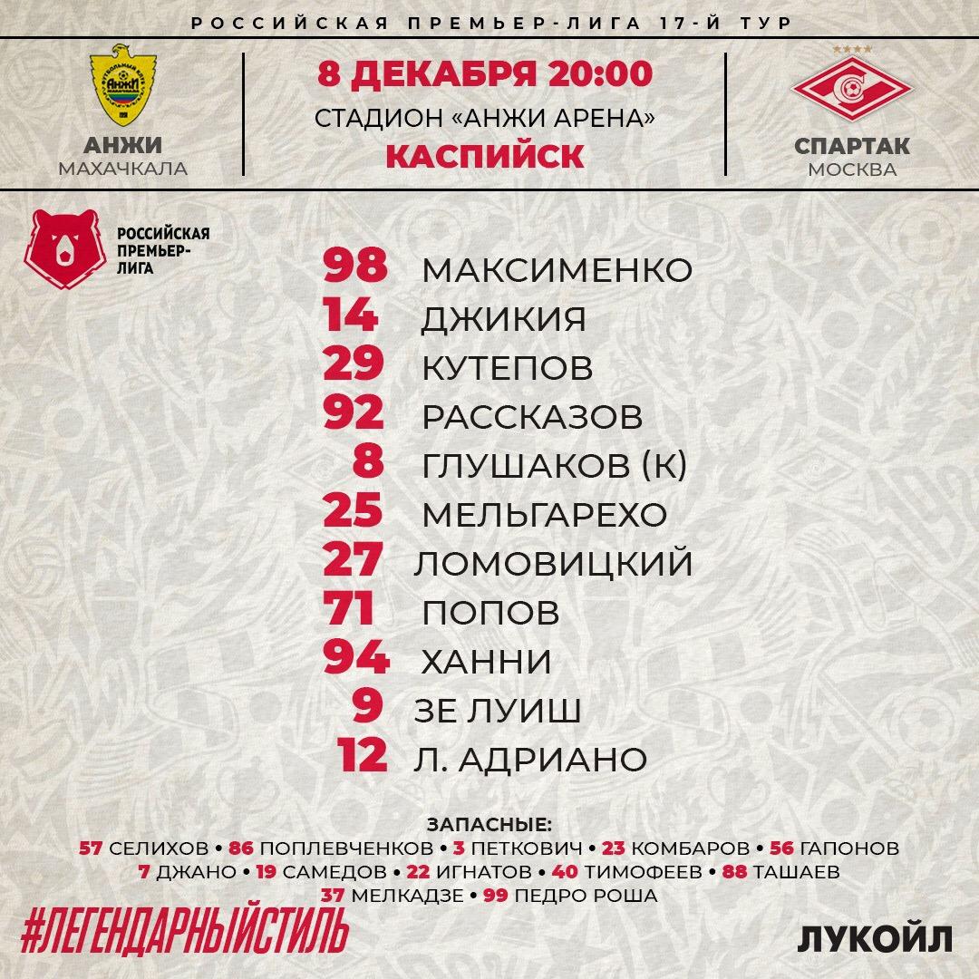 Состав «Спартака» на матч 17-го тура с «Анжи»