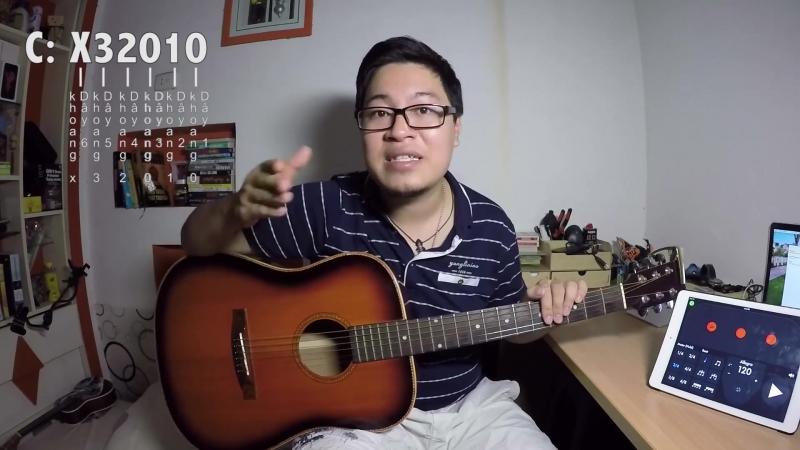6_Cách đọc tọa độ hợp âm và tiết tấu điệu, các từ ngữ chuyên môn trong guitar