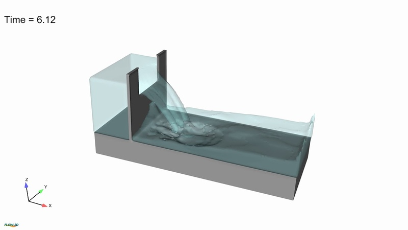 Scour Model Improvements in FLOW-3D v12.0