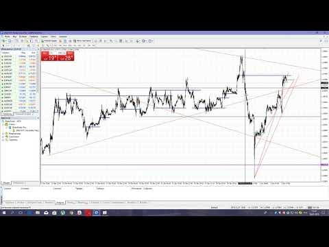 Технический анализ фунт доллар 07 01 2019