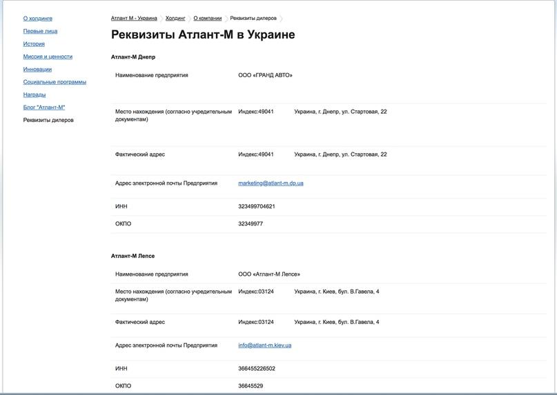Реквизиты Атлант-М в Украине