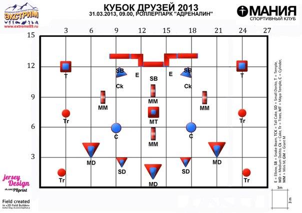 Схема поля на турнир