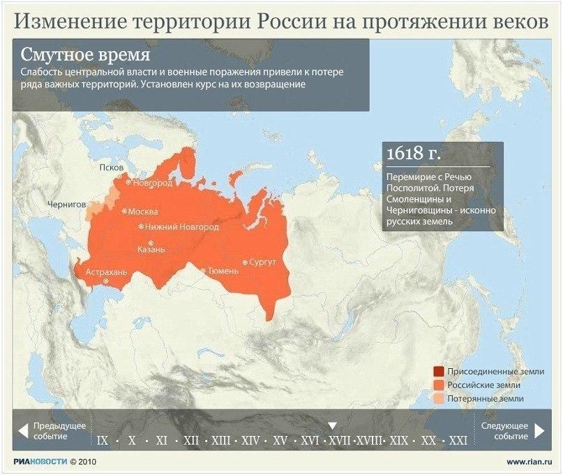 Изменение территории России на протяжении веков S5Gu1sDtzWI