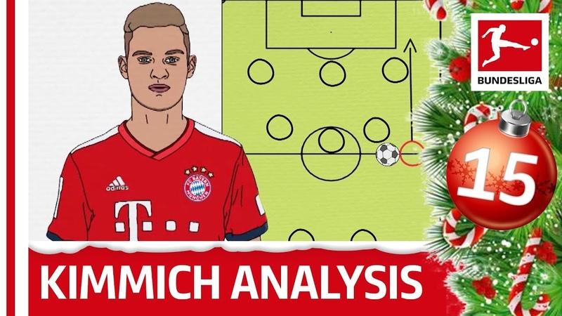 Joshua Kimmich Tactical Profile - Powered By Tifo Football - Bundesliga 2018 Advent Calendar 15