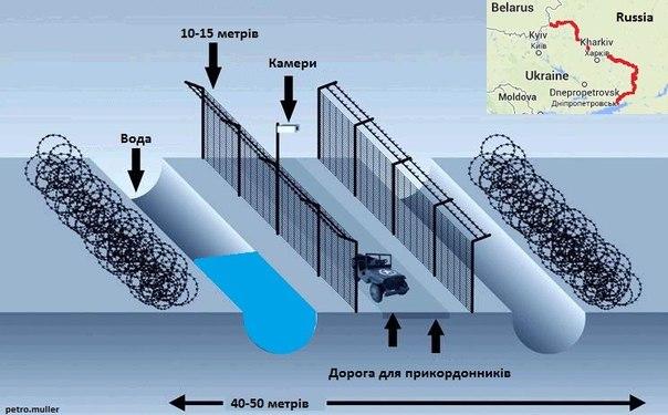 Большинство украинцев считают антикоррупционные реформы первоочередными, - опрос - Цензор.НЕТ 7203