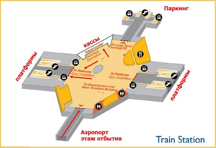 Кассы в метро Афин