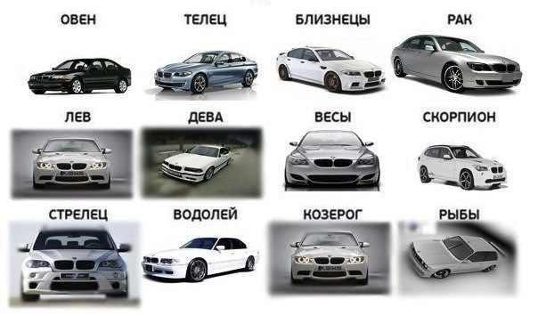 машины под знаком зодиака