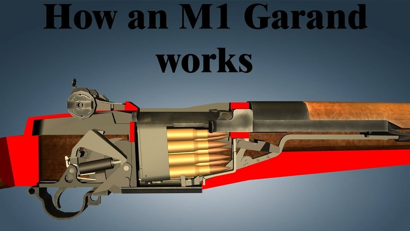 How an M1 Garand works
