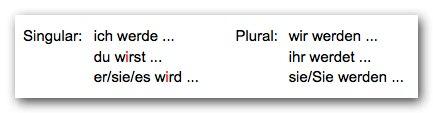 Спряжение глагола werden