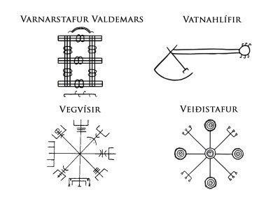 Символы древних скандинавов ZtLjO5YK_Lc