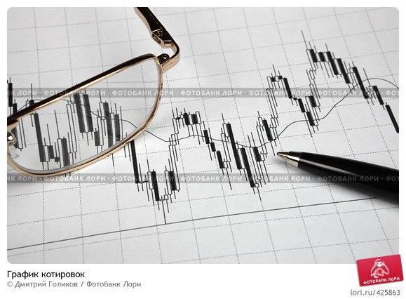 Курсы валют kc kc
