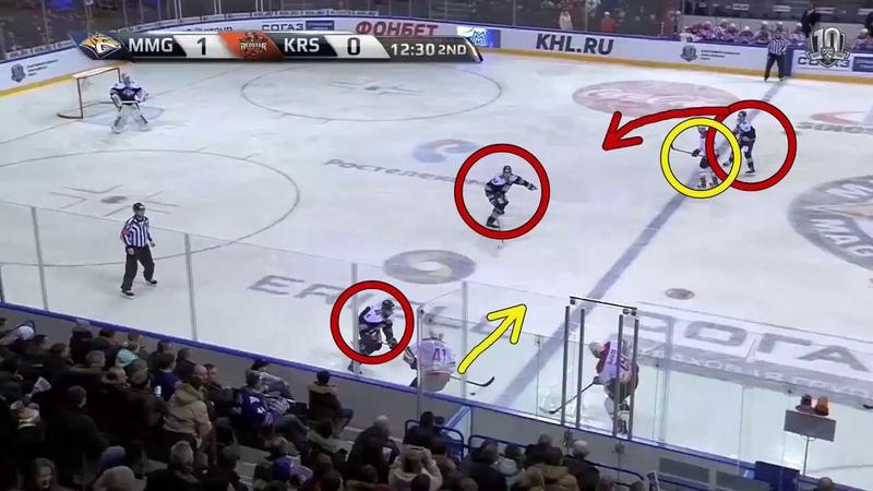 Кратки разбор атаки с ходу в хоккее. Резкий уход в центр, пас не глядя, бросок из под ноги