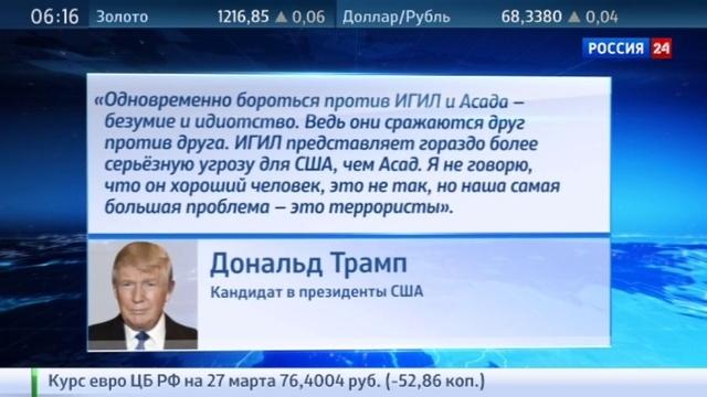 Новости на Россия 24 • Трамп: ни одна страна, кроме США, не борется за Украину