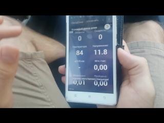 Сканер для авто