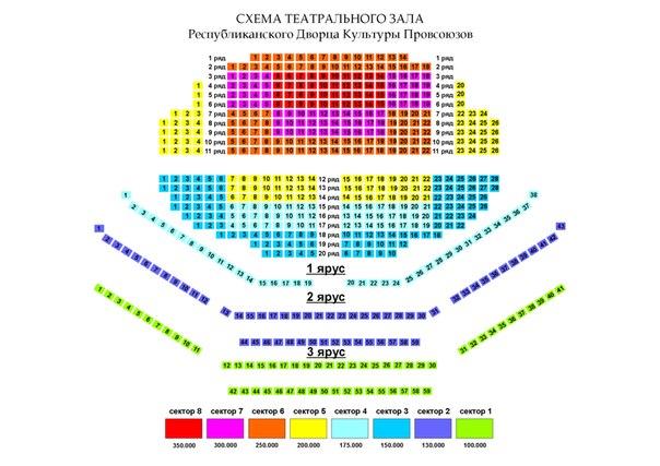 Схема зала Дворца Профсоюзов