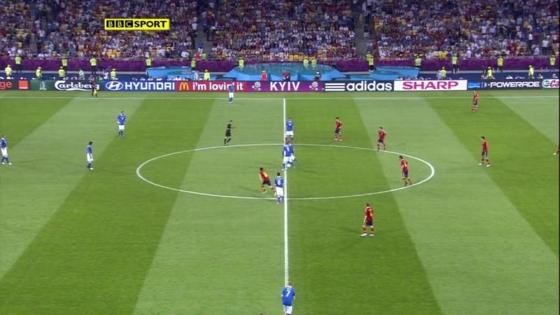 Испания 4-0 Италия (Spain 4-0 Italy) Обзор матча 01.07.2012 - EURO 2012