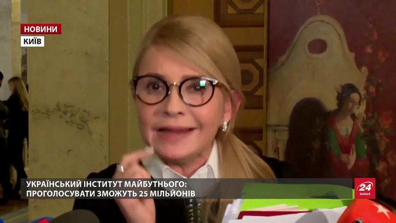 Випуск новин за 12 00 Закриття гучних справ НАБУ