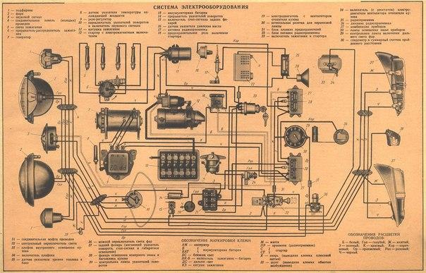москвич электрическая схема иж