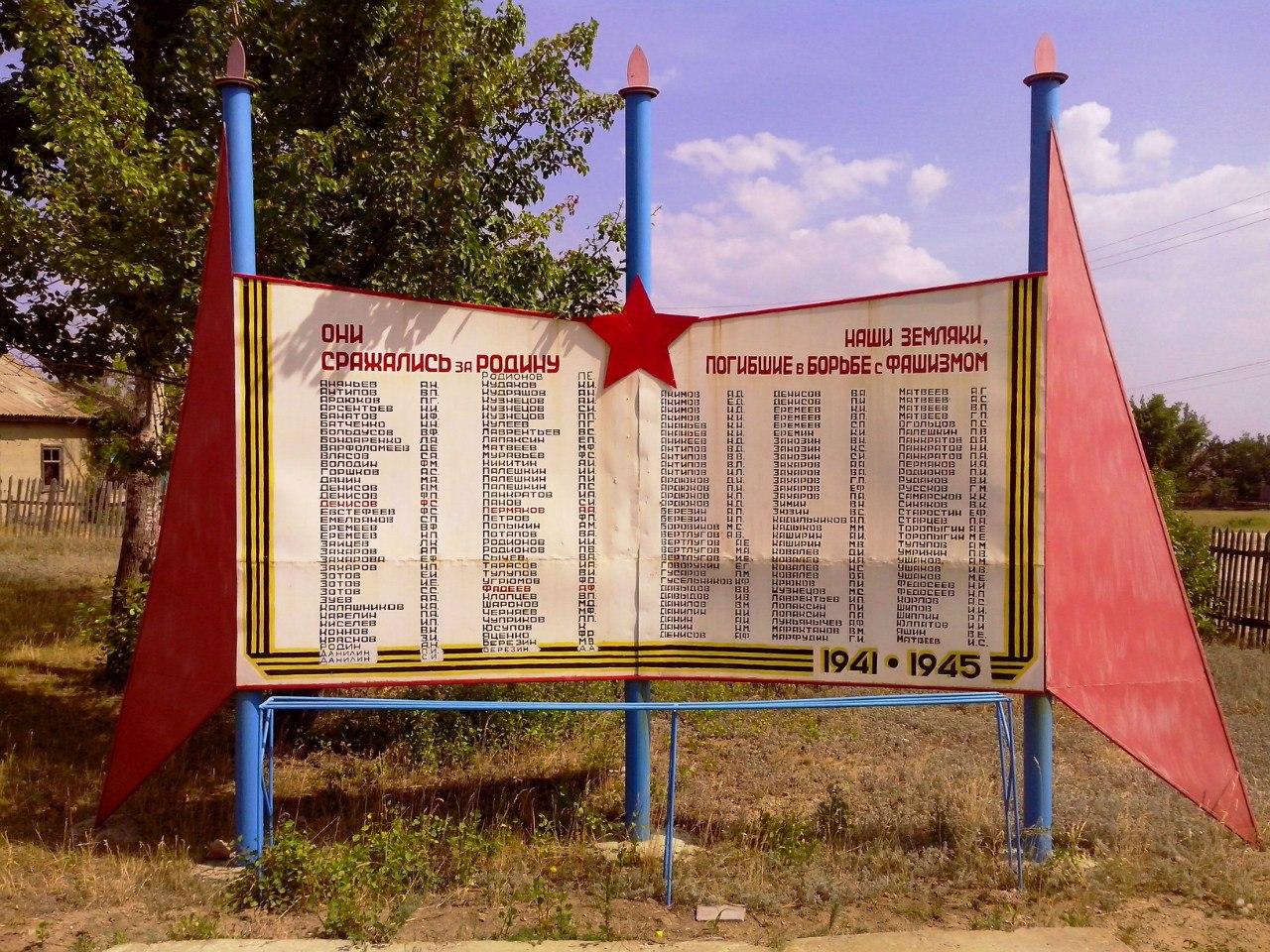 Памятник в Нижней Банновке