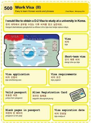 Самоучитель корейского языка с нуля