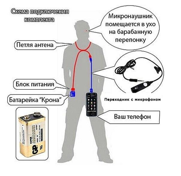 Схема микронаушника