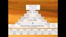 Aniel Del 3 juni 2011 USA's dominans Ekonomi i förhållande till Tzol'kin