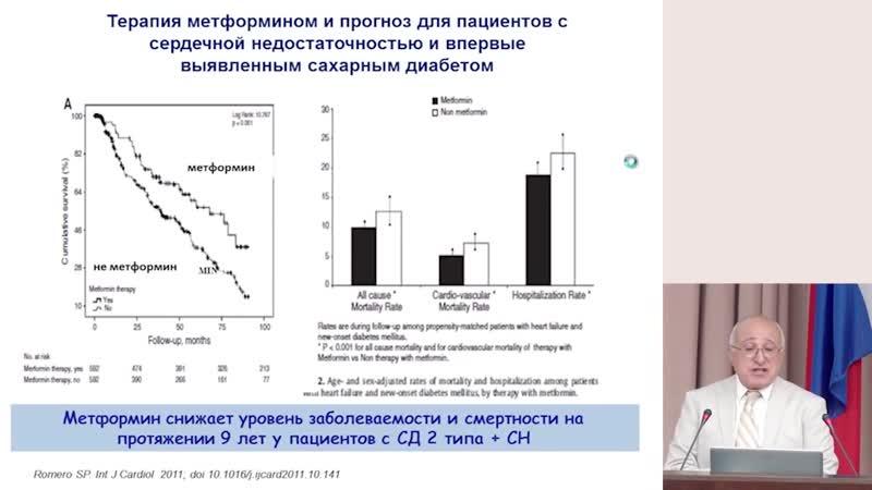 Метформин в лечении СД 2 типа всё ли мы о нём знаем, или новые грани известного препарата