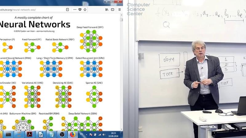 Лекция 1. Нейронные сети. Теоретические основания (Анализ данных на Python в примерах и задачах. Ч2)