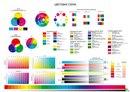 В этих статьях подробно описывается каждая группа существующих цветовых схем.