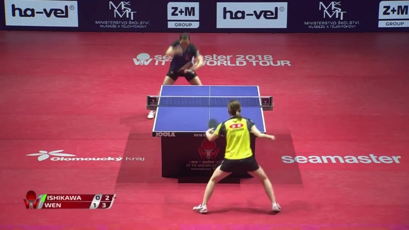 Kasumi Ishikawa vs Wen Jia - 2018 Czech Open Highlights (Final)