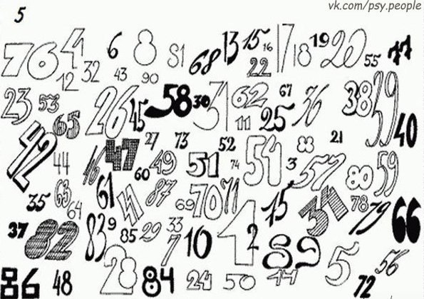Тест на наблюдательность и внимательность Задание теста – найти все числа от 1 до 90 как можно быстрее. Засекли время, поехали… Если на поиск всех чисел от 1 до 90 вам потребовалось: До 10 минут, – вы исключительно наблюдательный и внимательный человек. 10 – 15 мин, — у вас хорошая внимательность и наблюдательность. 15 – 20 минут, — у вас средняя наблюдательность. Свыше 20 минут, — у вас низкая наблюдательность, зато вашему терпению можно позавидовать. Кроме того, что этот тест на…