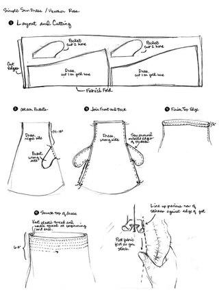 Как сшить платье своими руками быстро и без выкройки из гипюра 23