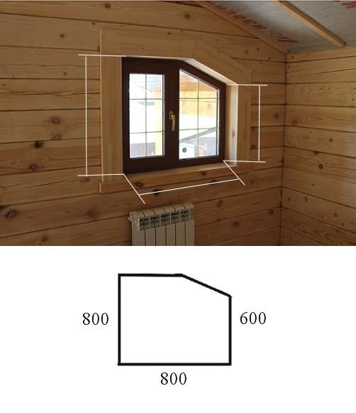 Обсадная коробка: оконная обсадная коробка, обсадная коробка для дверей.