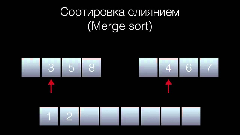 04 - Введение в алгоритмы. Разделяй и властвуй