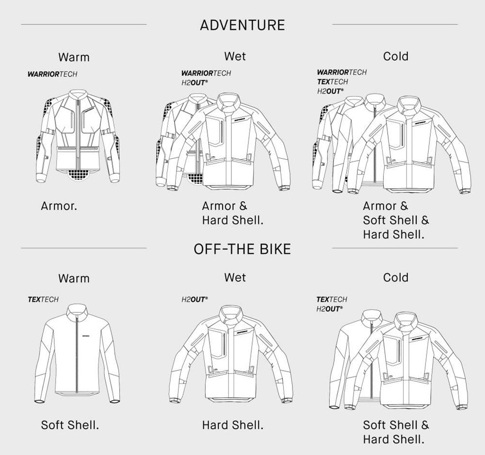 Технология Spidi Step-In Armor в куртке Mission-T H2Out