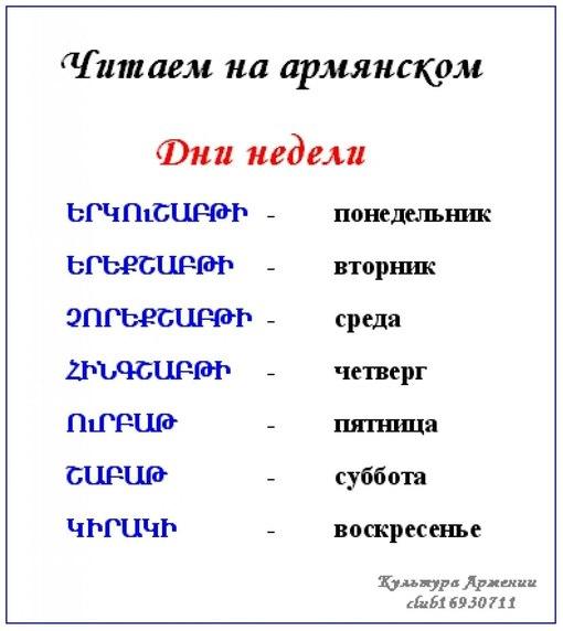 Русско-армянский переводчик онлайн