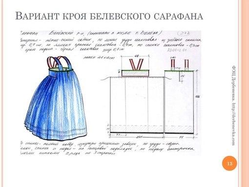 Русский сарафан своими руками быстро и просто 96