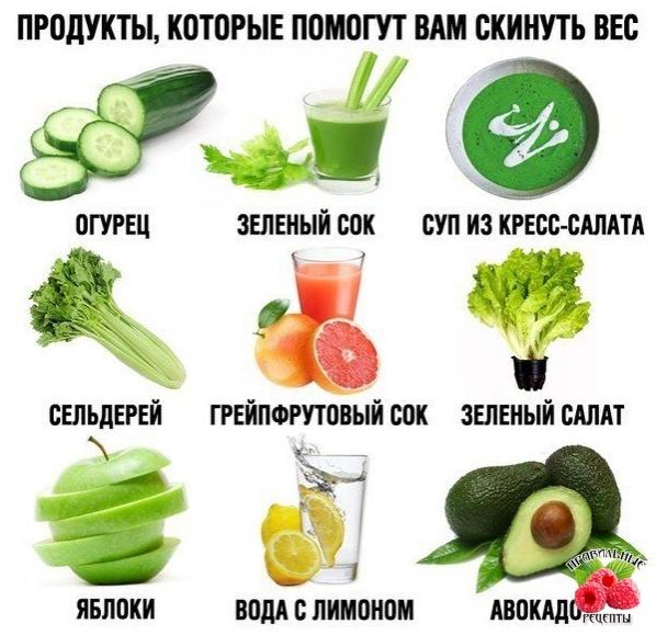 #правильноепитание #рецепты #зож #фитнесрецепты #диета #здоровье