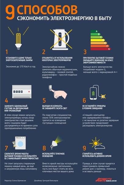 9 простых способов уменьшить счет за электричество