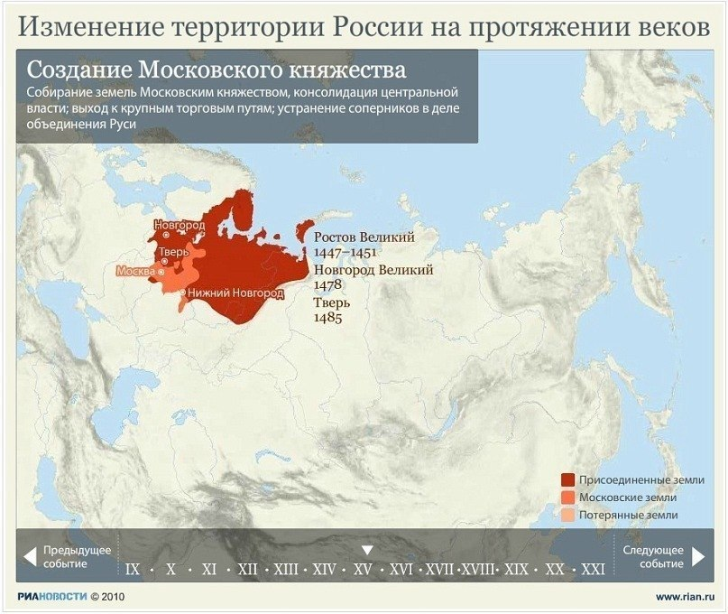 Изменение территории России на протяжении веков RUuxAMSMY1Q