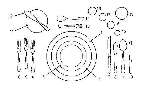 Схема сервировки на одну