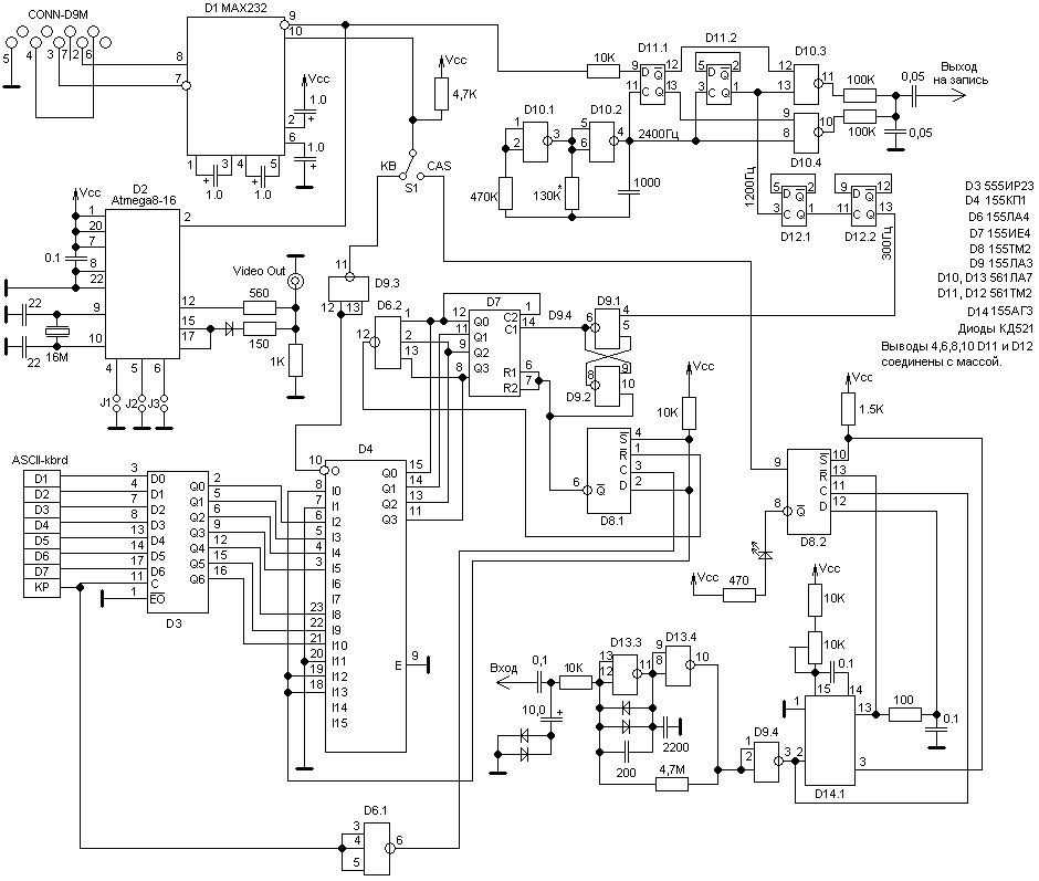 мультиплексора КП1.