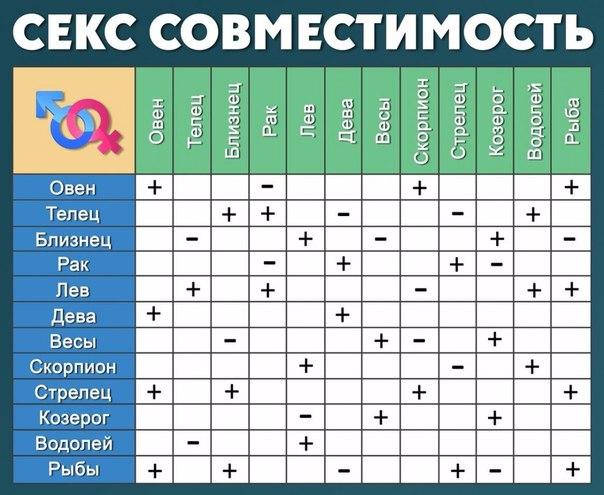 goroskop-sovmestimosti-rak-telets-v-sekse