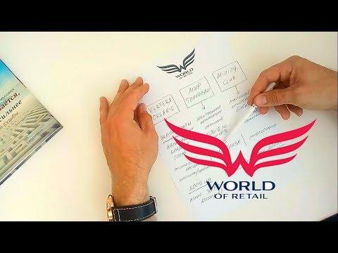 мир торговли (world of retail) что такое холдинг WR. Денис Трофимов (пример короткой презентации)
